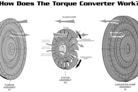 Stall Speed Basics: What Goes Into Stall Speed In A Torque Converter